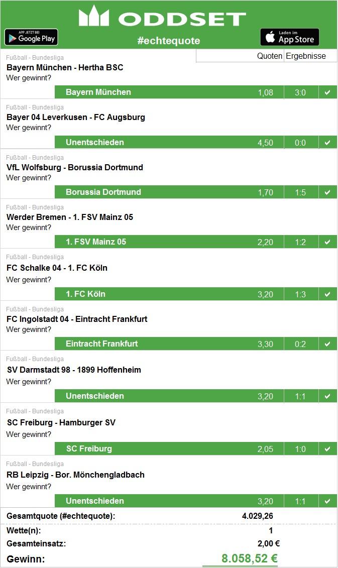 ODDSET Wettkönig: Heiko (35) aus Rheinland-Pfalz spielt mit 2 € Einsatz eine 9er Bundesliga-Wettkombi und gewinnt 8.058,52 €.