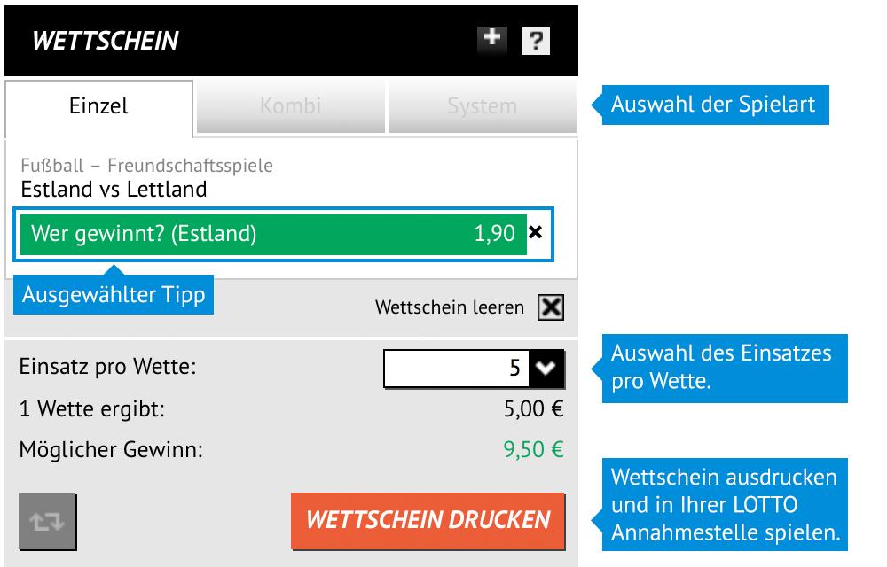 Oddset Online Wettschein
